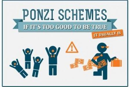 Ponzi scheme: The Dutch Supreme Court on the special duty of care of banks towards third parties